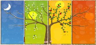 painting-partys-projekt-vier-jahreszeiten